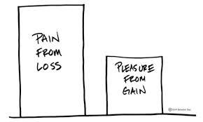 """A Excelformação tem vindo a trabalhar com base em 10 princípios de influência, para melhor estruturar as mensagens comerciais.Veja aqui um deles, a designada """"aversão à perda""""."""
